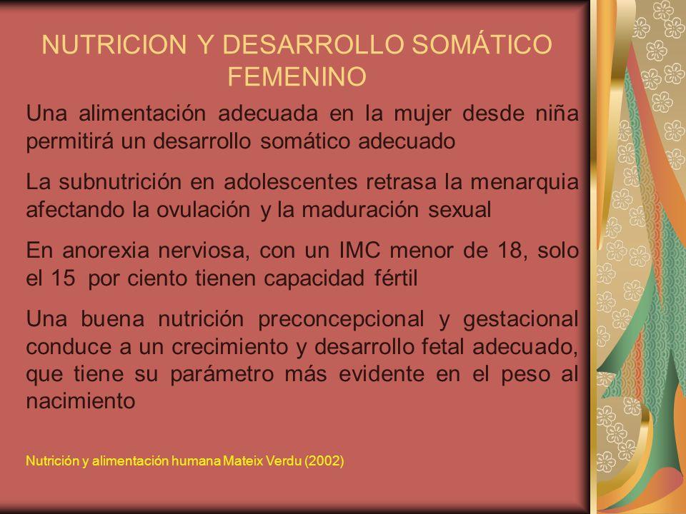 NUTRICION Y DESARROLLO SOMÁTICO FEMENINO