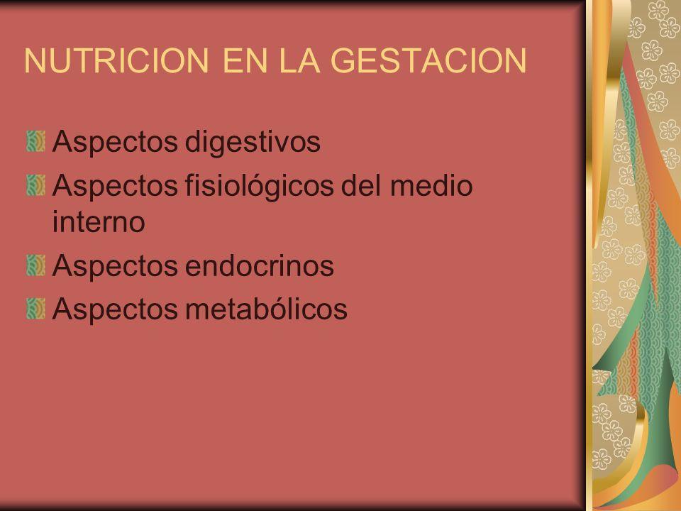 NUTRICION EN LA GESTACION