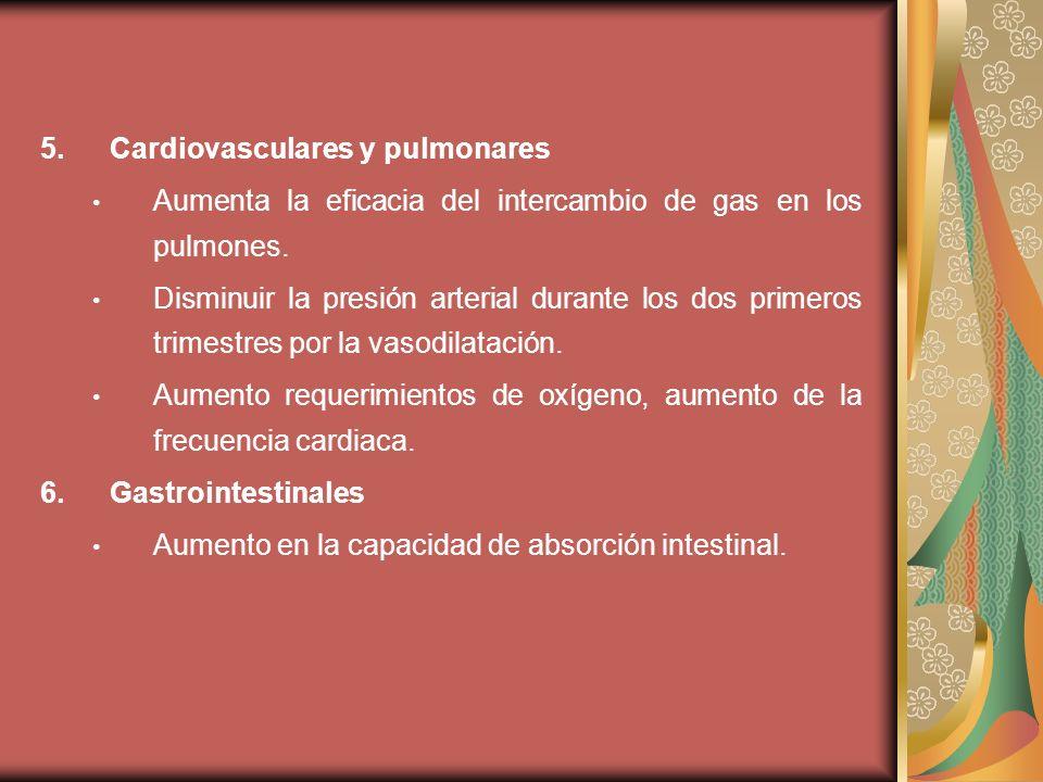 Cardiovasculares y pulmonares