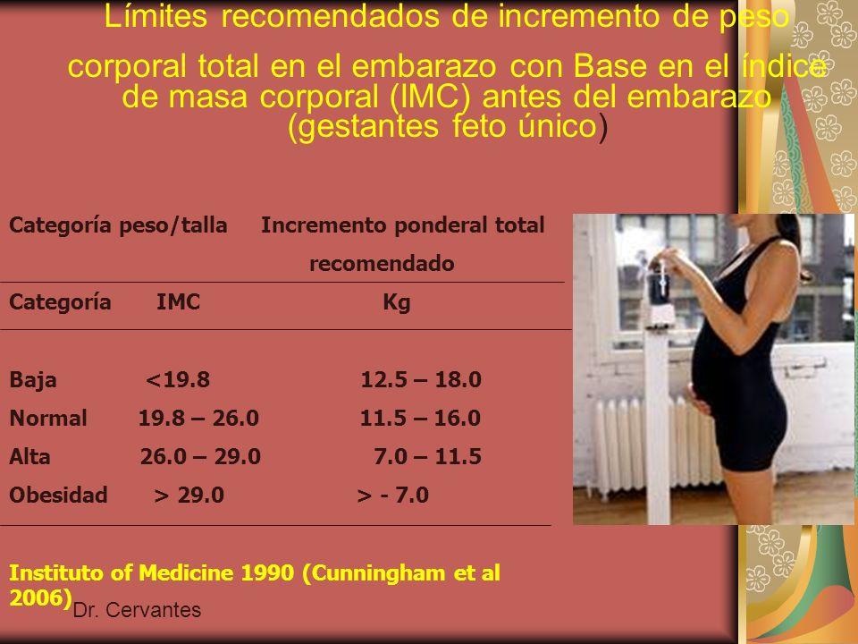 Límites recomendados de incremento de peso