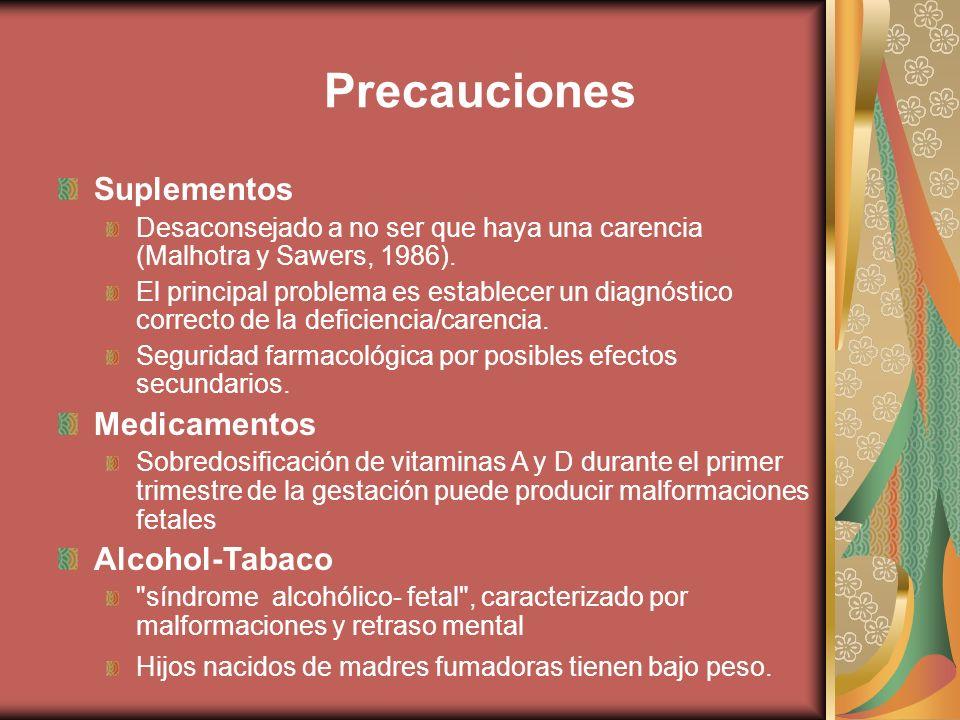 Precauciones Suplementos Medicamentos Alcohol-Tabaco