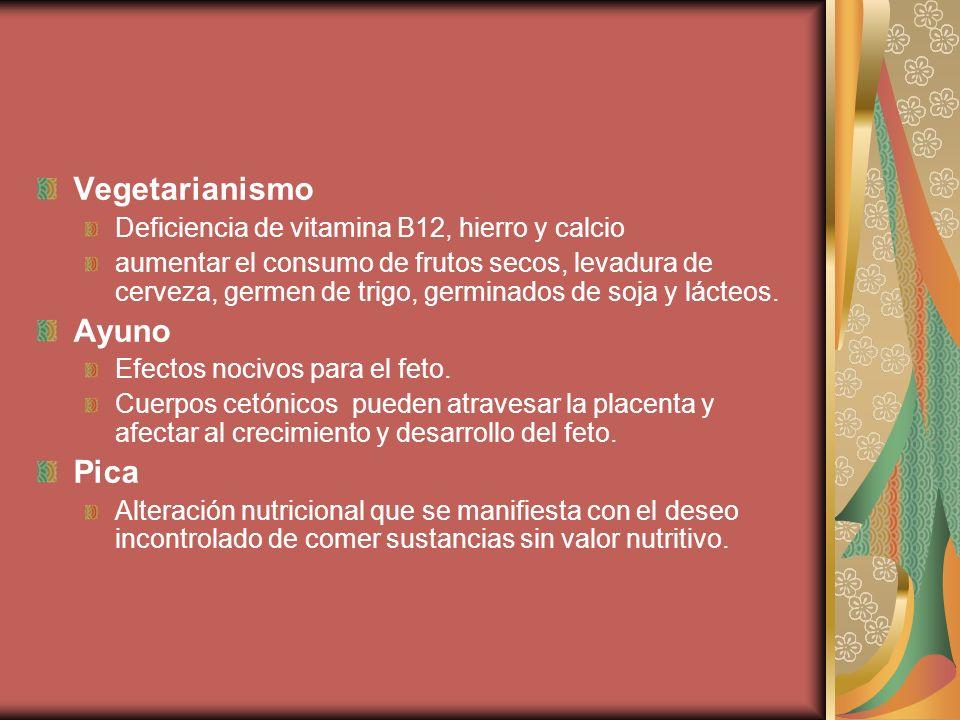 Vegetarianismo Ayuno Pica Deficiencia de vitamina B12, hierro y calcio