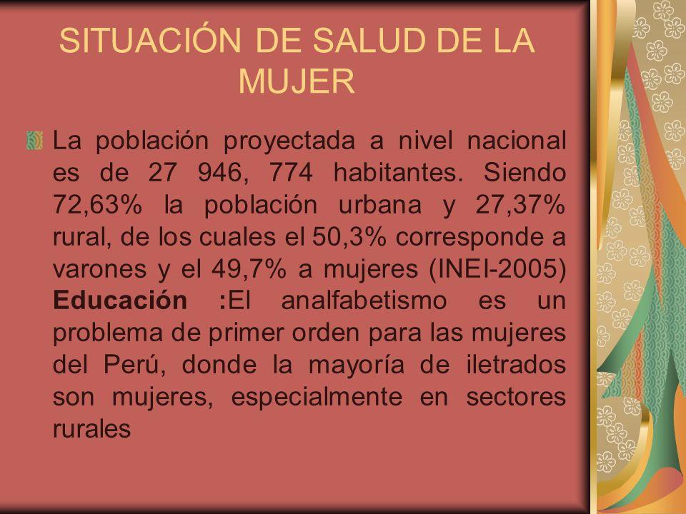 SITUACIÓN DE SALUD DE LA MUJER