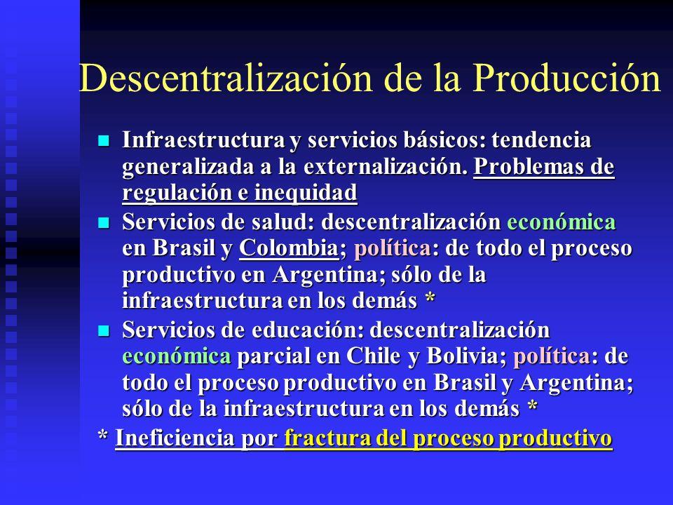 Descentralización de la Producción