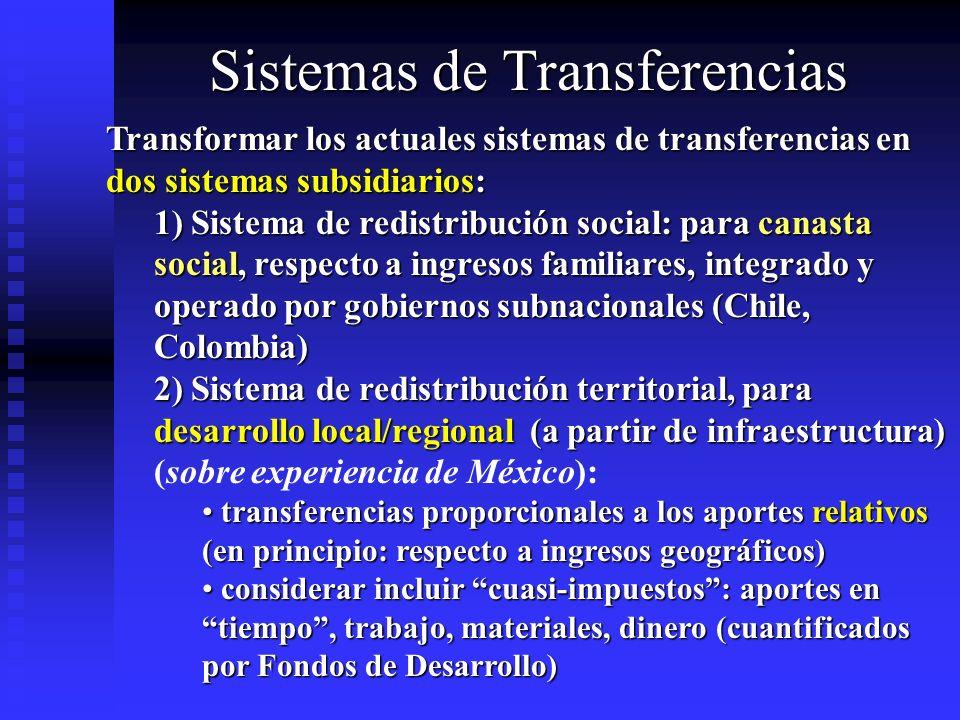 Sistemas de Transferencias