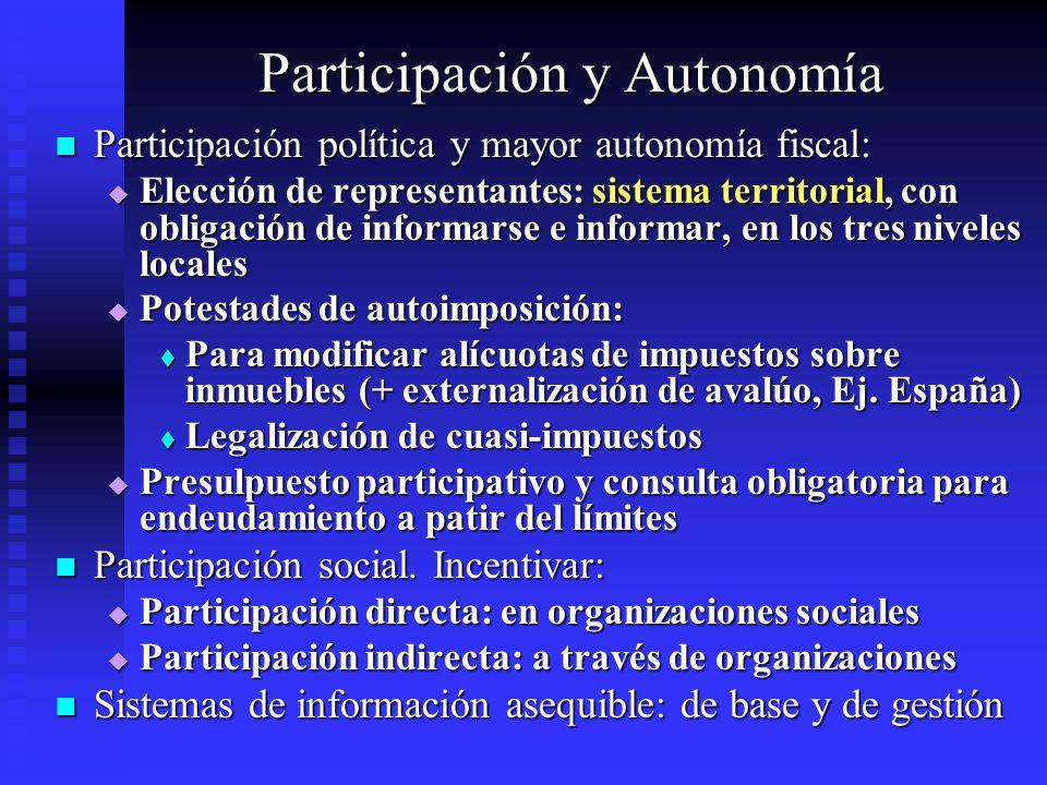 Participación y Autonomía