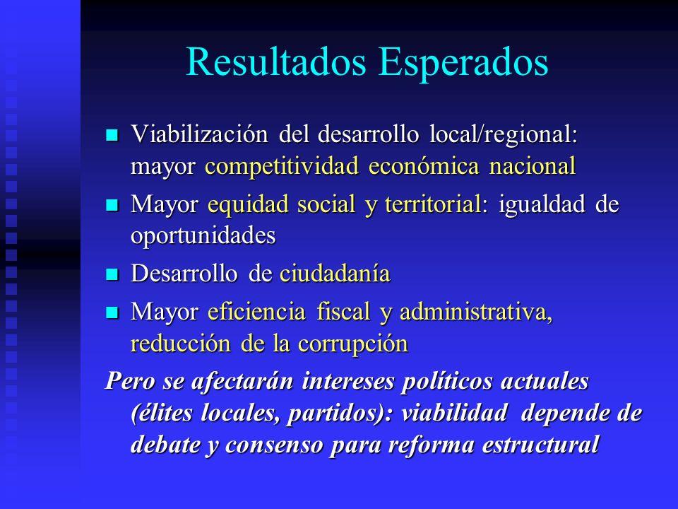Resultados Esperados Viabilización del desarrollo local/regional: mayor competitividad económica nacional.