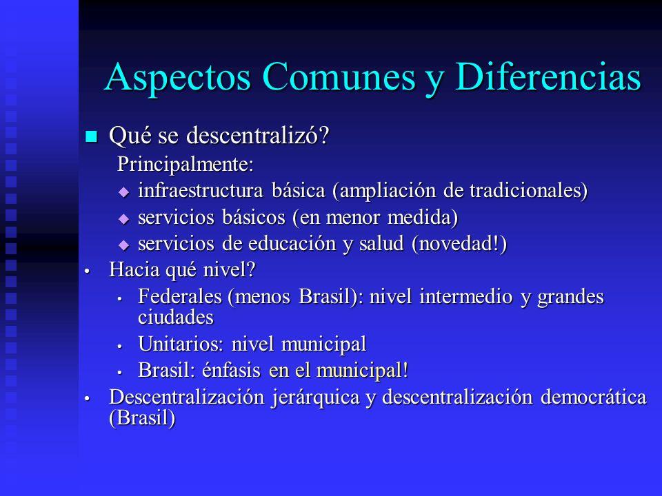 Aspectos Comunes y Diferencias