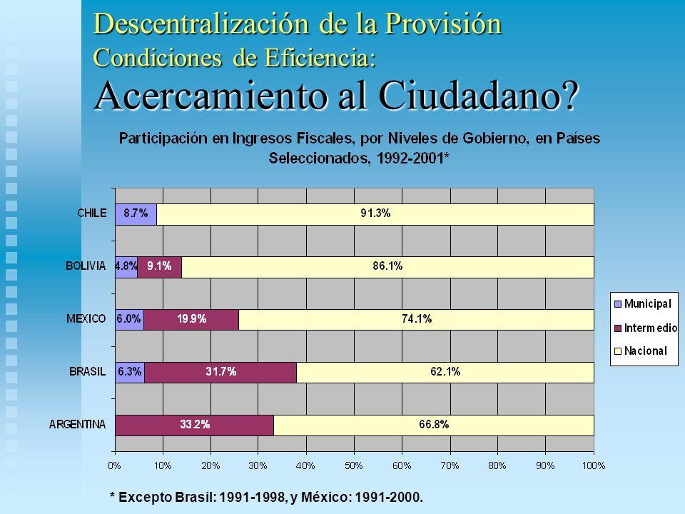 Descentralización de la Provisión Condiciones de Eficiencia: