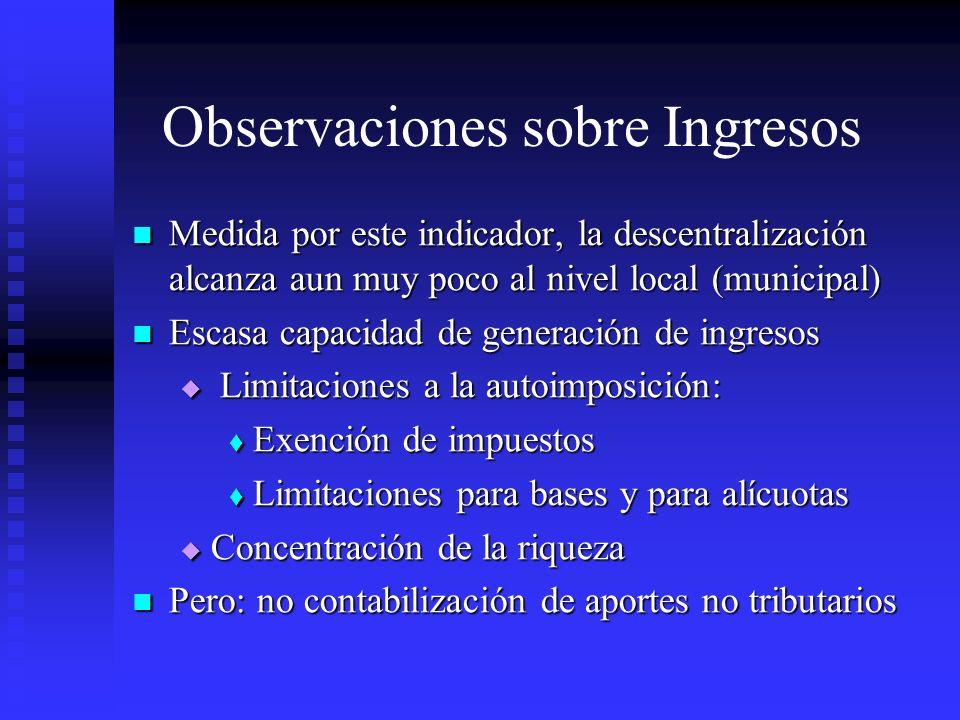 Observaciones sobre Ingresos