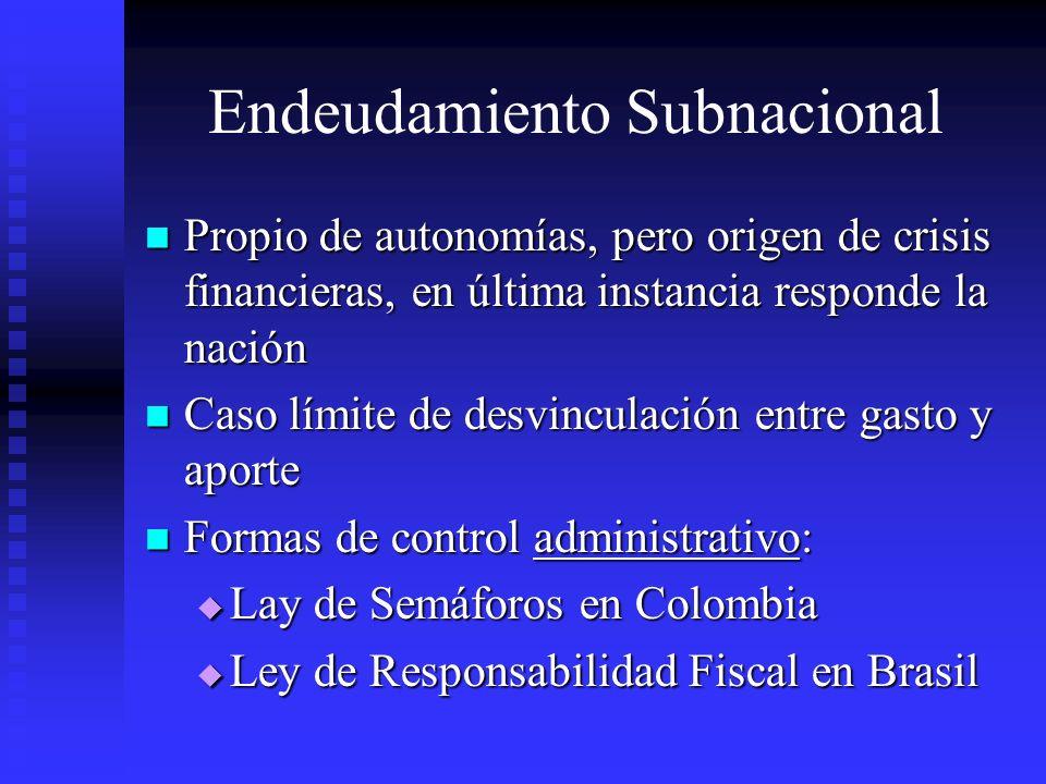 Endeudamiento Subnacional