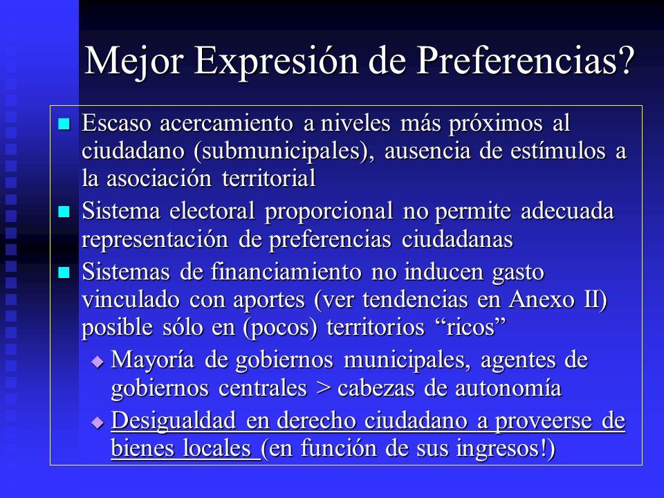 Mejor Expresión de Preferencias