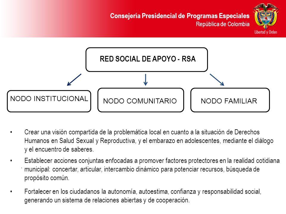 RED SOCIAL DE APOYO - RSA