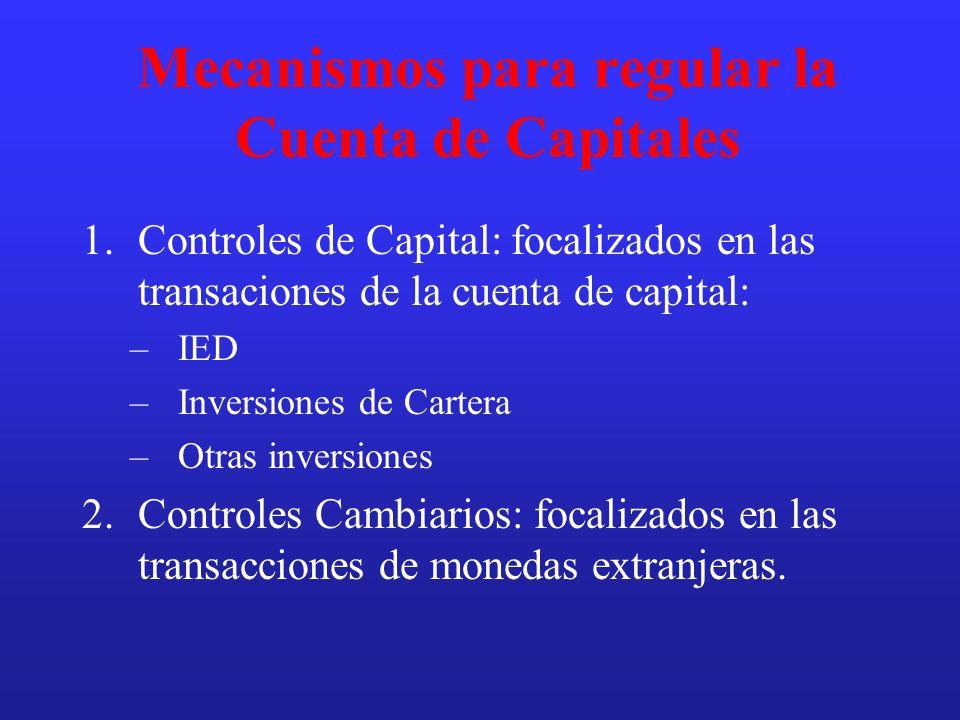 Mecanismos para regular la Cuenta de Capitales