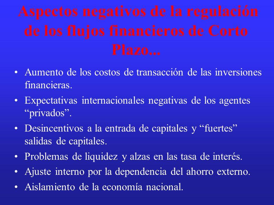 Aspectos negativos de la regulación de los flujos financieros de Corto Plazo...