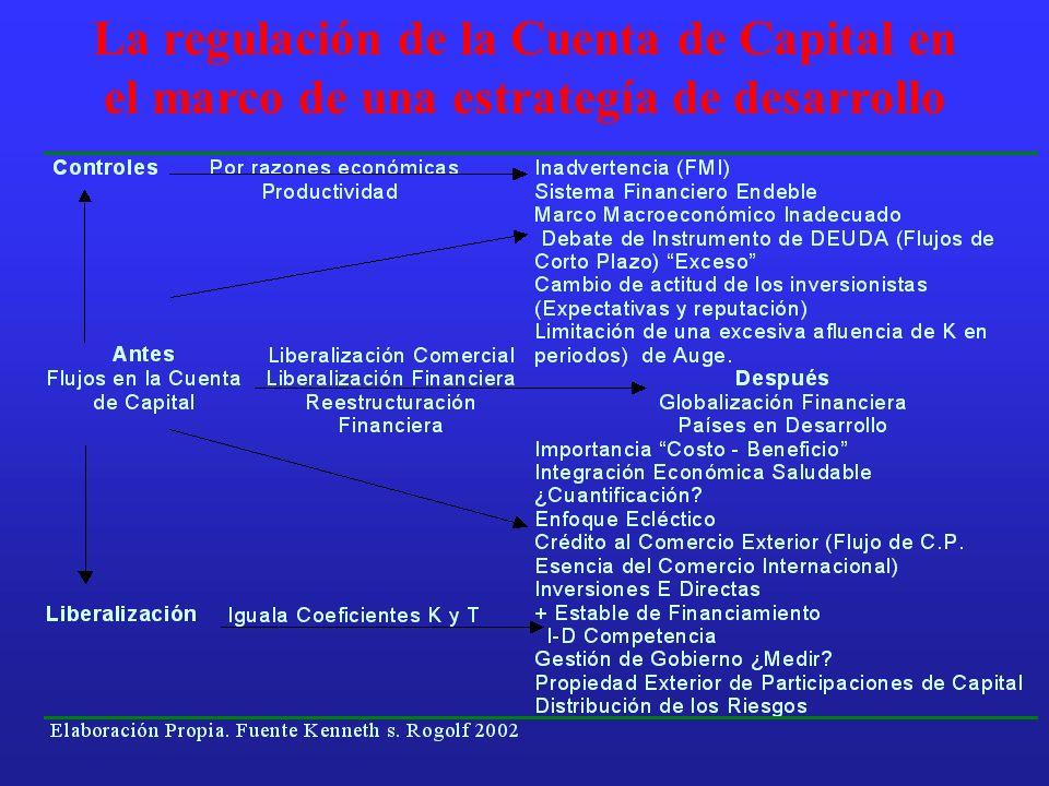 La regulación de la Cuenta de Capital en el marco de una estrategía de desarrollo