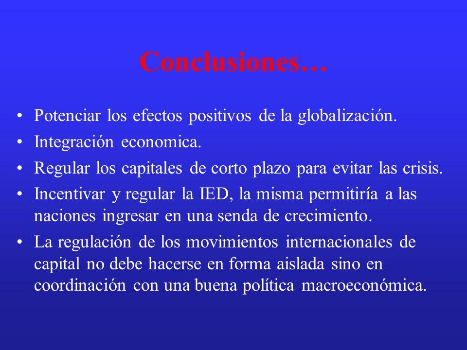 Conclusiones… Potenciar los efectos positivos de la globalización.