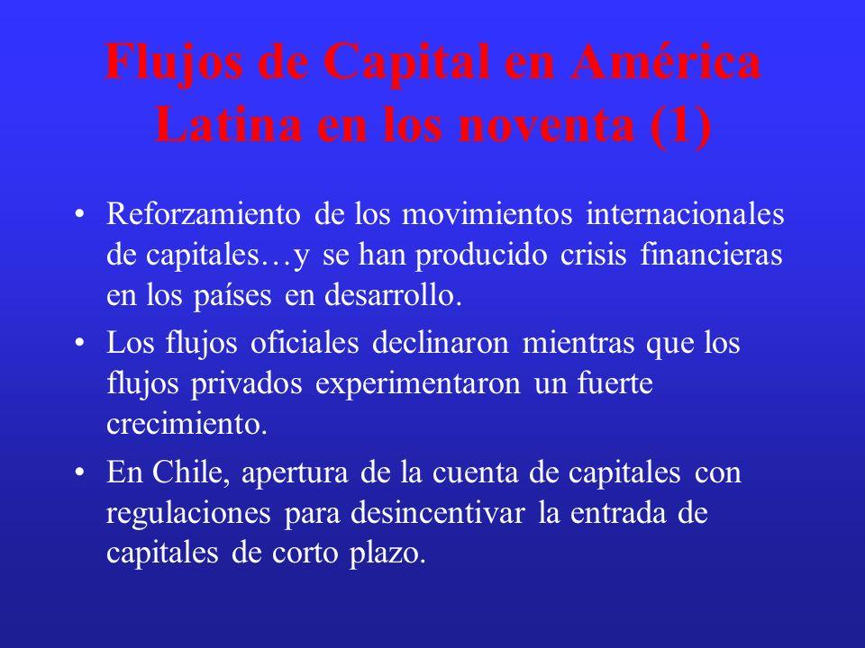 Flujos de Capital en América Latina en los noventa (1)