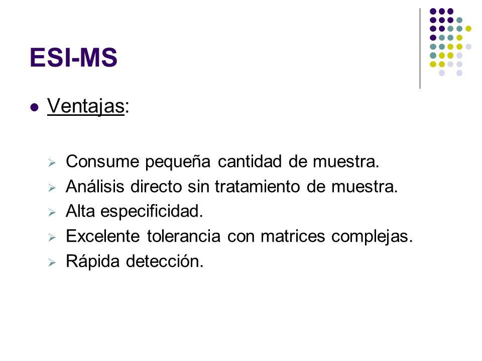 ESI-MS Ventajas: Consume pequeña cantidad de muestra.