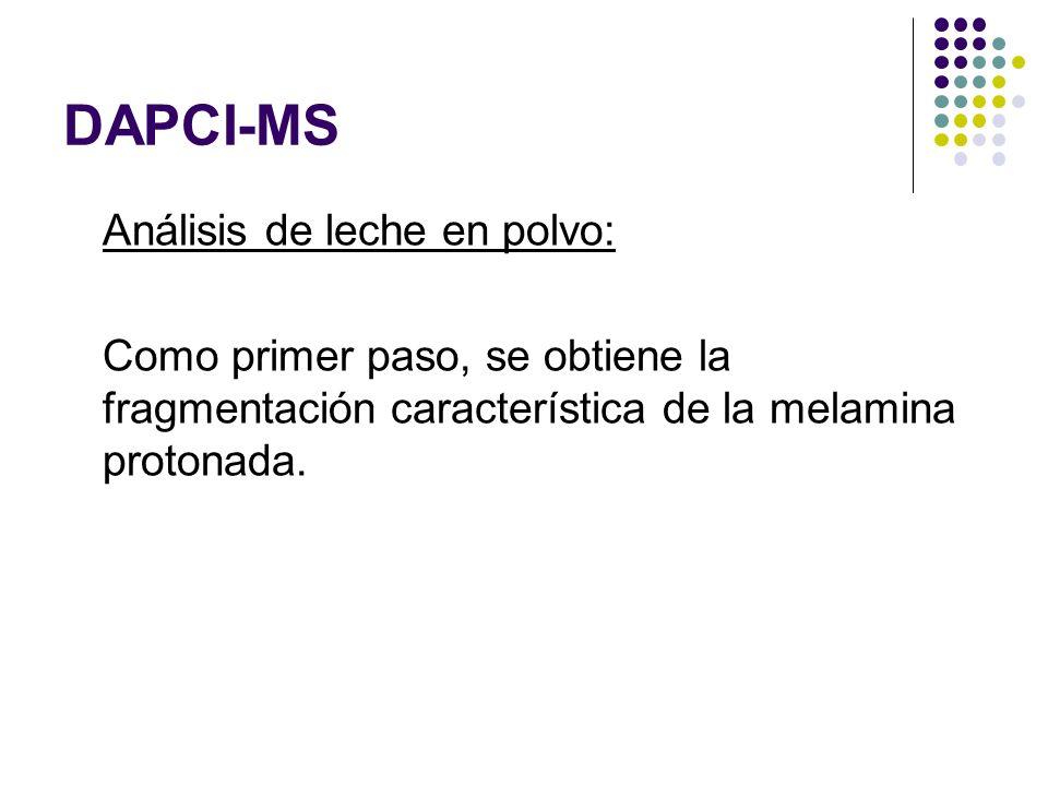 DAPCI-MS Análisis de leche en polvo: Como primer paso, se obtiene la fragmentación característica de la melamina protonada.