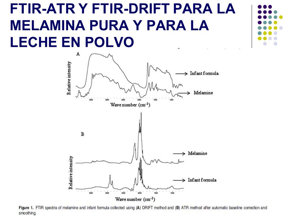 FTIR-ATR y FTIR-DRIFT para la melamina pura y para la lEche en polvo