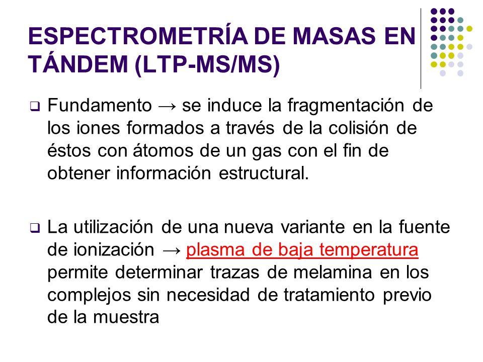 ESPECTROMETRÍA DE MASAS EN TÁNDEM (LTP-MS/MS)