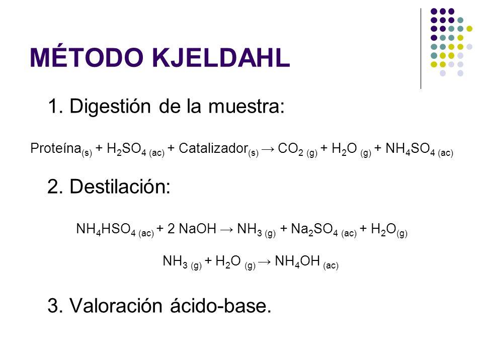 MÉTODO KJELDAHL 1. Digestión de la muestra: 2. Destilación: