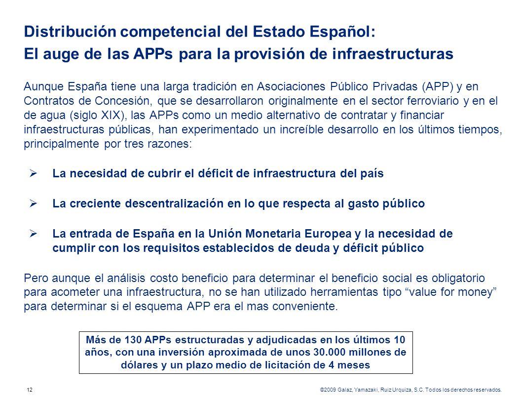 Distribución competencial del Estado Español: El auge de las APPs para la provisión de infraestructuras