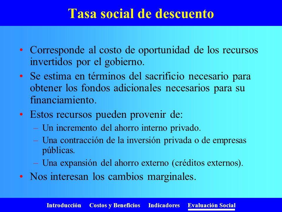 Tasa social de descuento