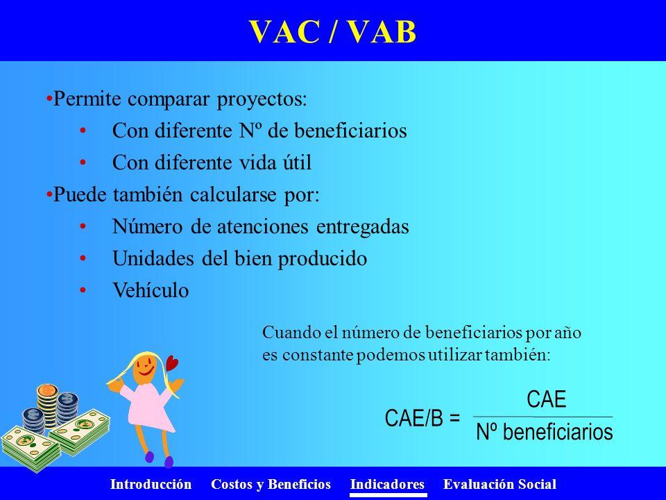 VAC / VAB Permite comparar proyectos: