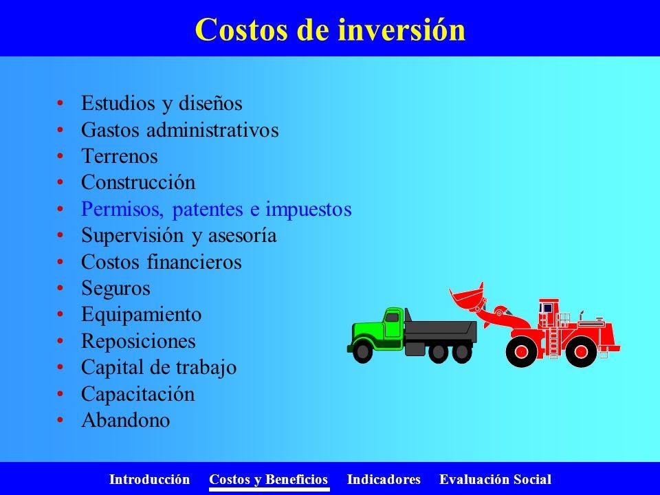 Costos de inversión Estudios y diseños Gastos administrativos Terrenos