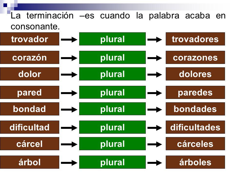 La terminación –es cuando la palabra acaba en consonante.