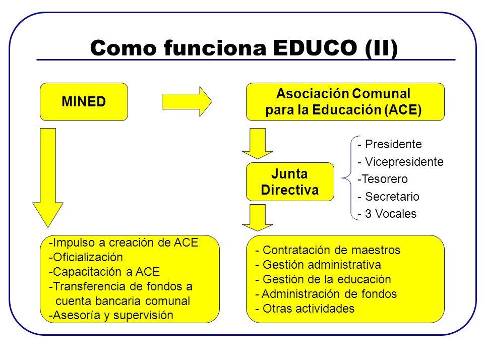 Como funciona EDUCO (II)