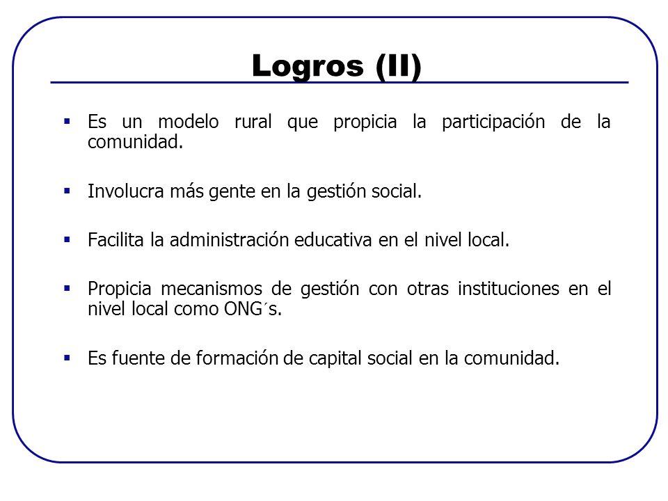 Logros (II) Es un modelo rural que propicia la participación de la comunidad. Involucra más gente en la gestión social.