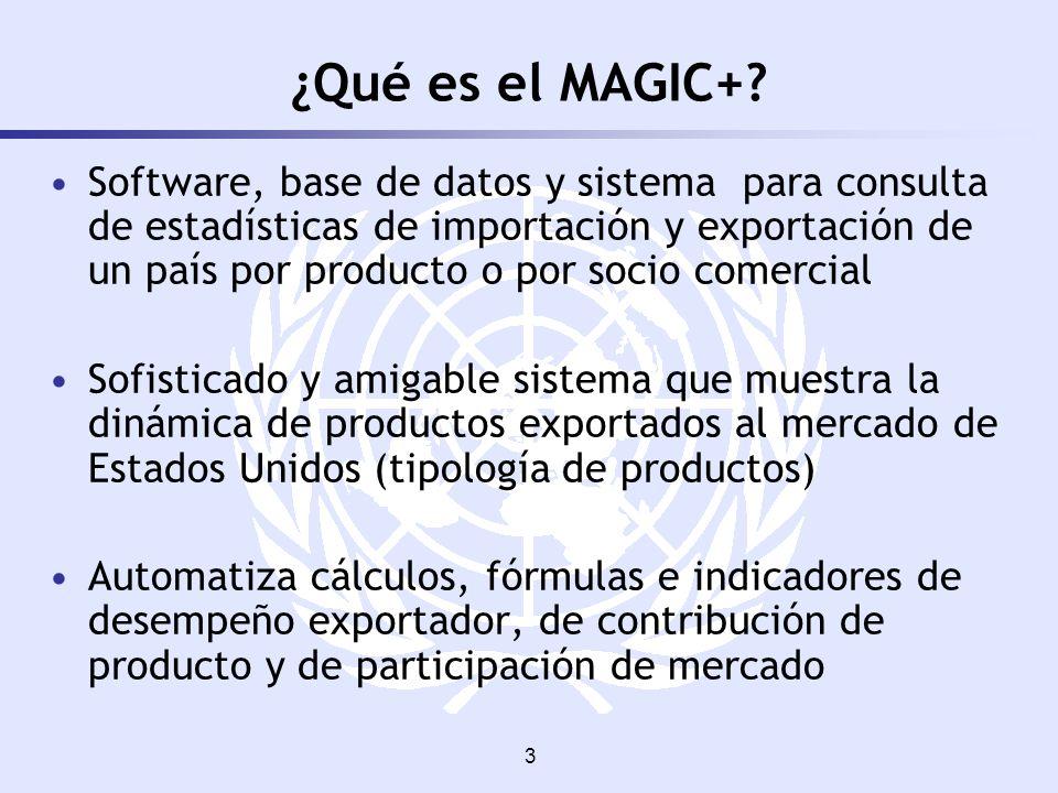 ¿Qué es el MAGIC+
