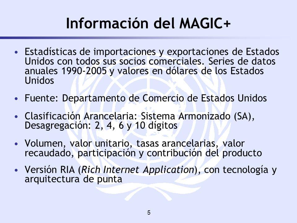 Información del MAGIC+