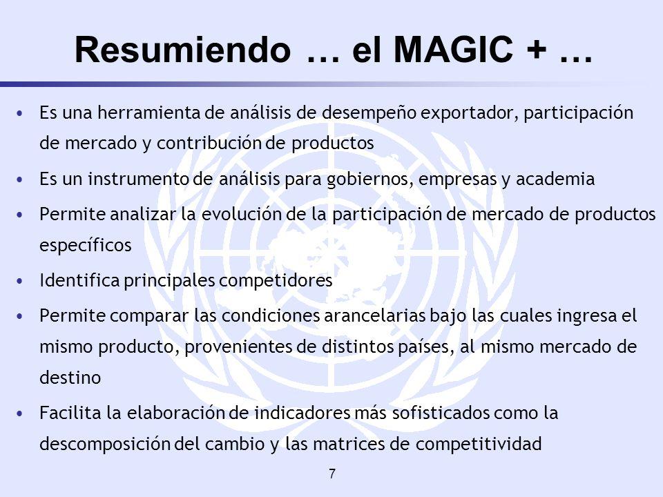 Resumiendo … el MAGIC + …