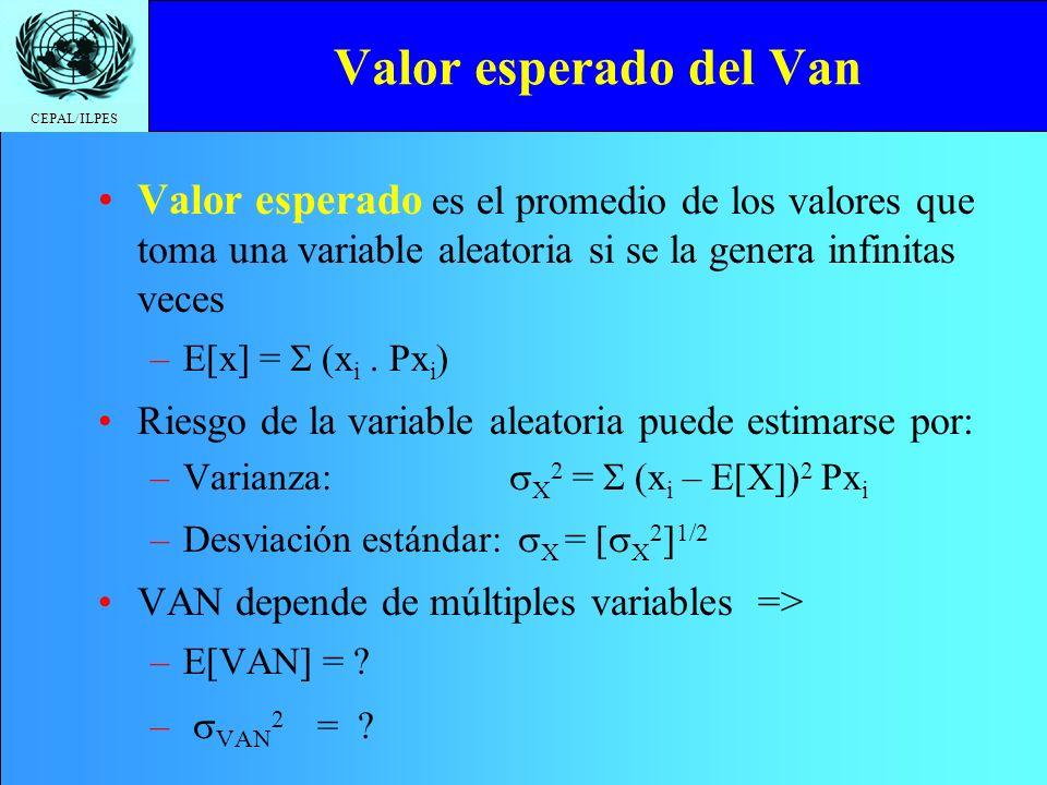 Valor esperado del Van Valor esperado es el promedio de los valores que toma una variable aleatoria si se la genera infinitas veces.