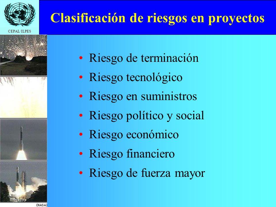 Clasificación de riesgos en proyectos