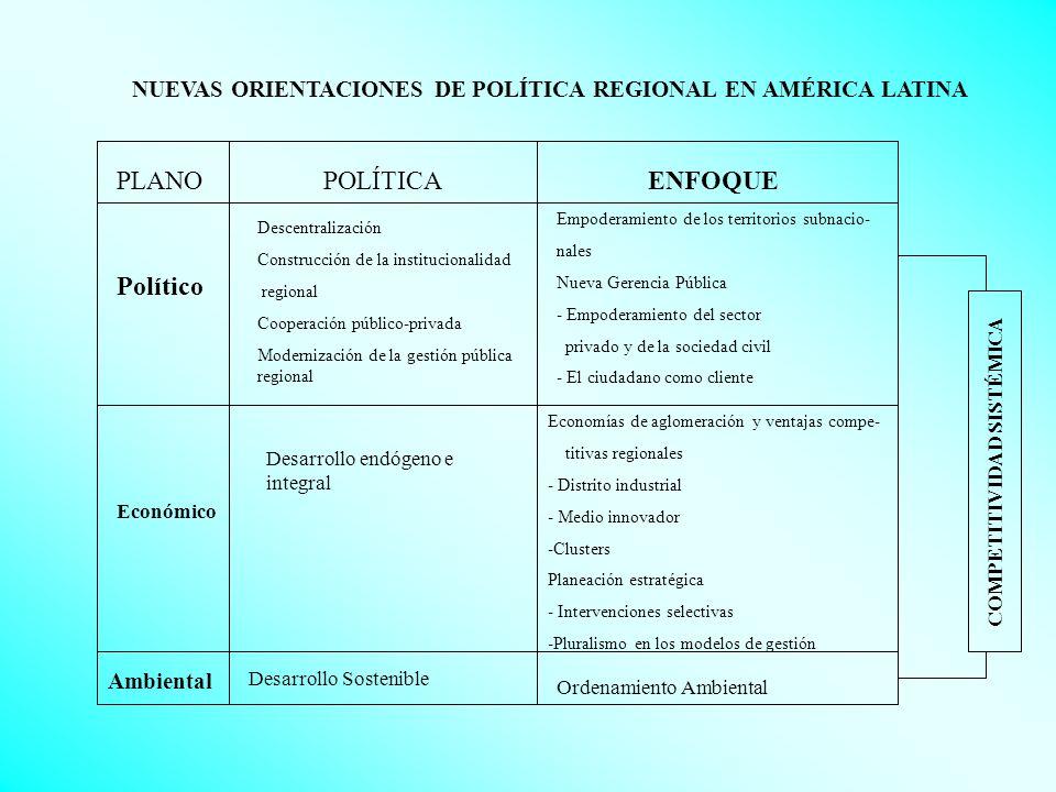 PLANO POLÍTICA ENFOQUE Político