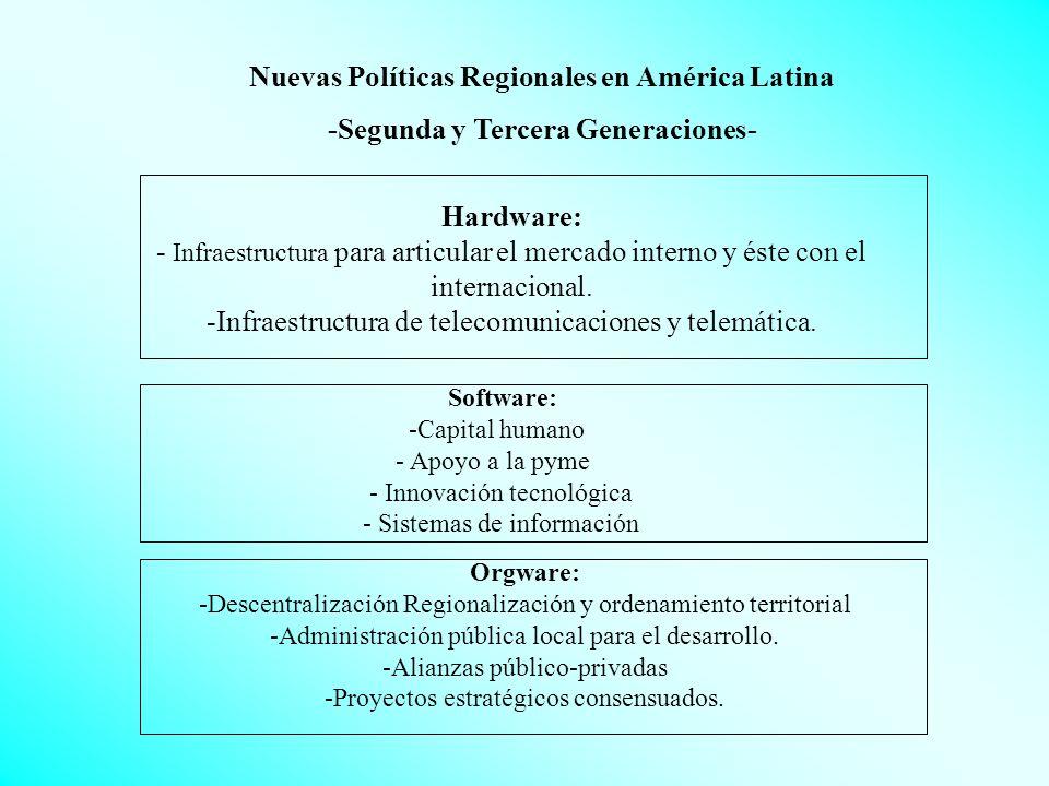 Nuevas Políticas Regionales en América Latina