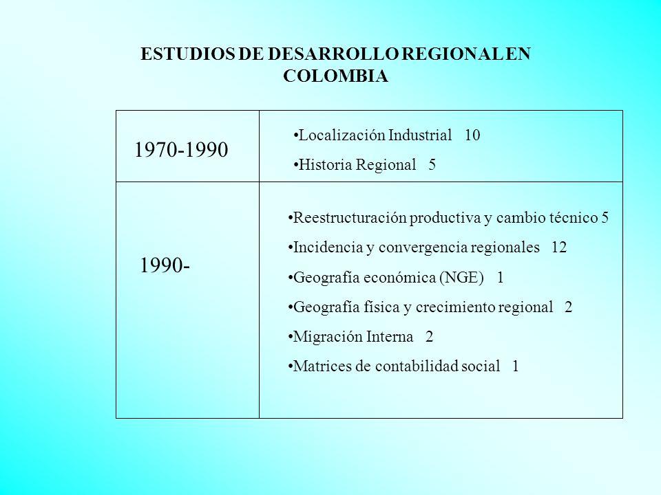 ESTUDIOS DE DESARROLLO REGIONAL EN COLOMBIA
