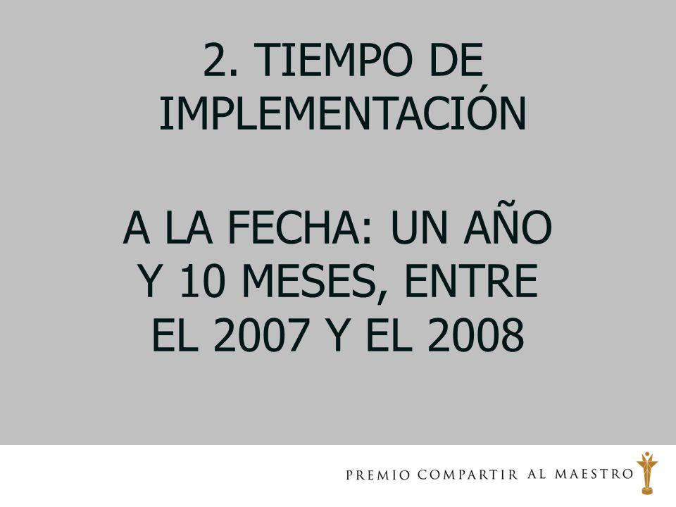 2. TIEMPO DE IMPLEMENTACIÓN