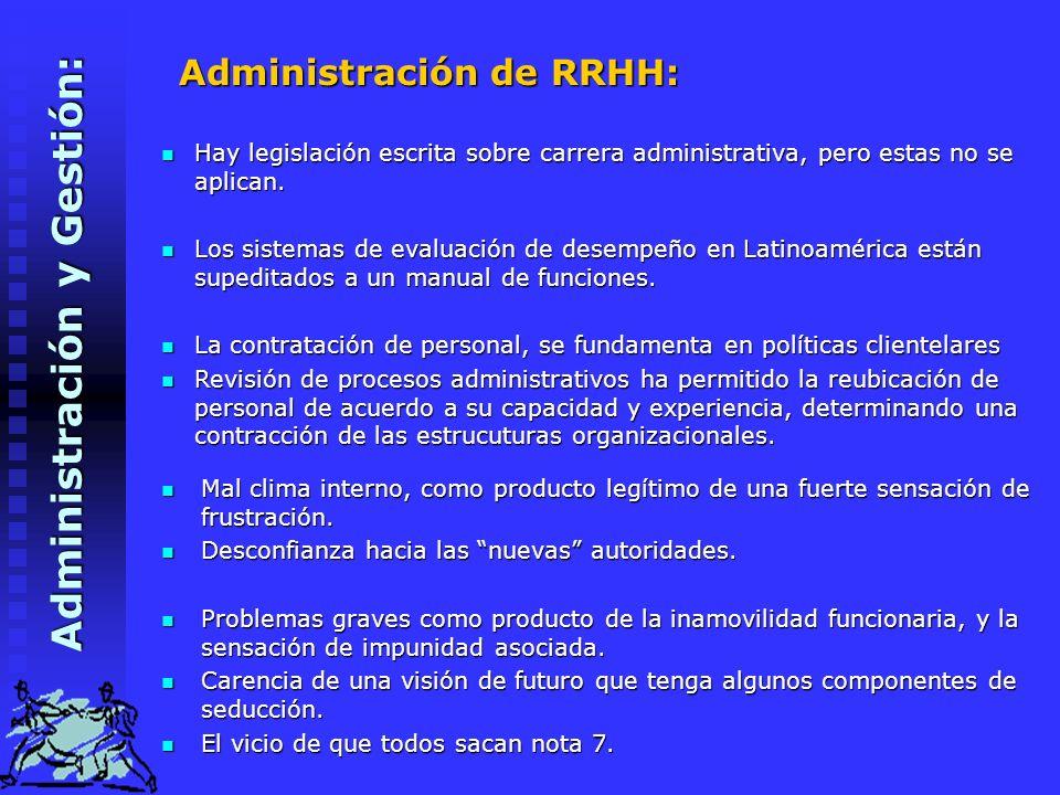 Administración y Gestión:
