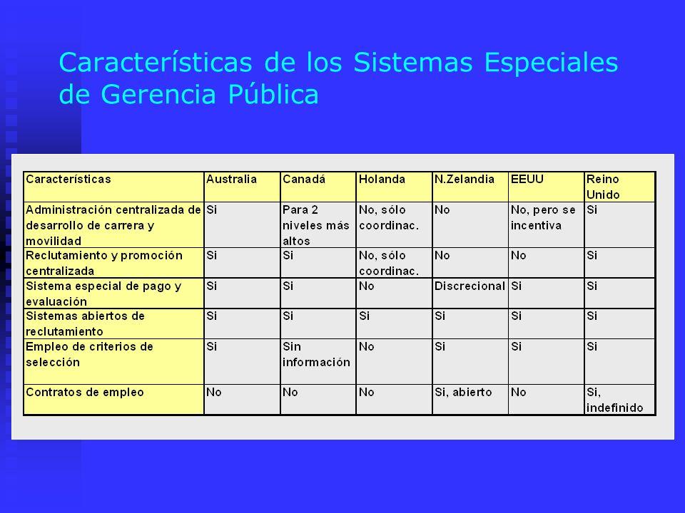 Características de los Sistemas Especiales de Gerencia Pública