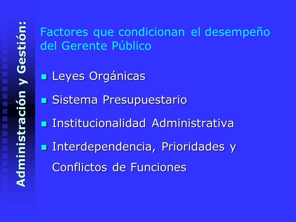 Factores que condicionan el desempeño del Gerente Público