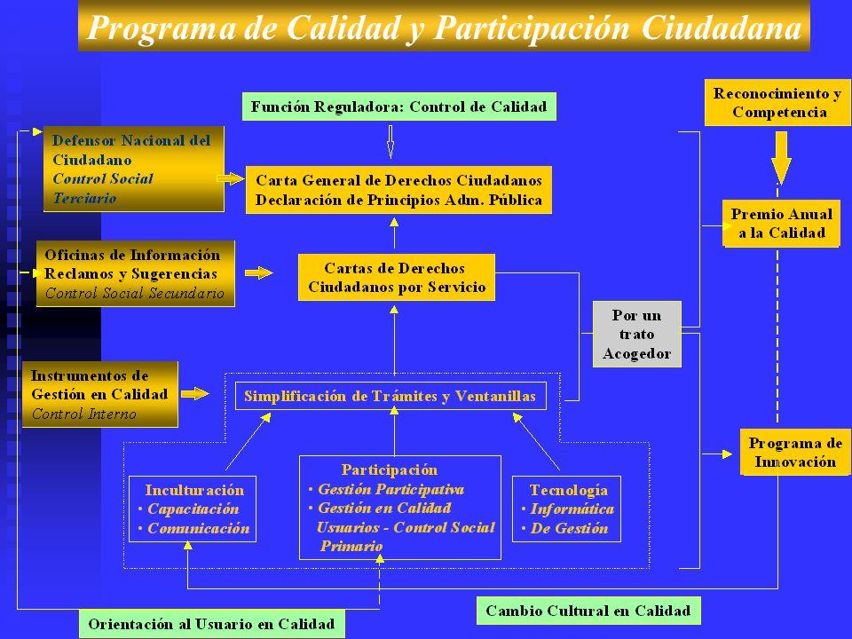 Programa de Calidad y Participación Ciudadana
