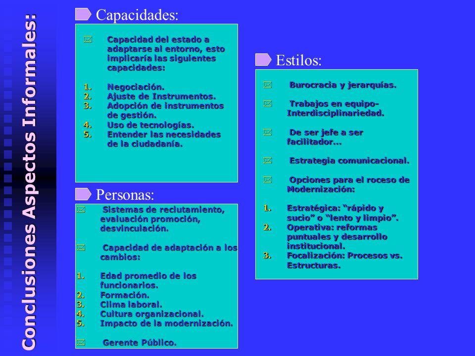 Conclusiones Aspectos Informales:
