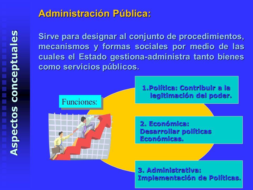 Administración Pública: