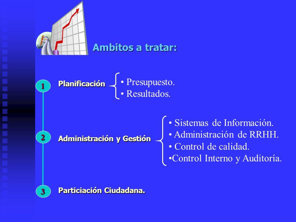 Sistemas de Información. Administración de RRHH. Control de calidad.